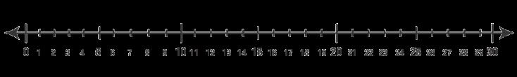 numberline_0-30